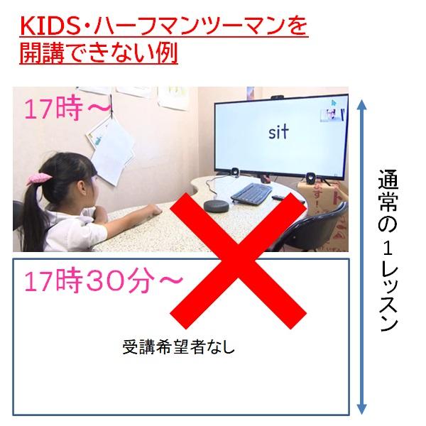 KIDSハーフマンツーマンを開講できない例